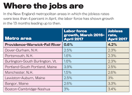 us bureau labor statistics with labor growth comes growth providence business