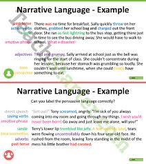 writing narrative texts powerpoint year 5 and year 6 teaching