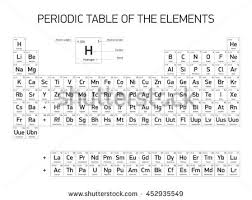 Br Element Periodic Table Periodic Table Of Elements Download Free Vector Art Stock