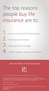 Expense Insurance Rates by Get A Free Insurance Quote From Our Agency And Start Saving