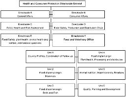 European Ippc Bureau European Commission Identification Of Risks And Management Of Invasive Species