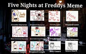 Funny Character Memes - fnaf meme really funny by epicz55 on deviantart