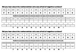secondary maths resources algebra worksheets for ks3 ks4 gcse tes
