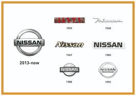 subaru emblem drawing evolution of car manufacturers logos car logos evolution and