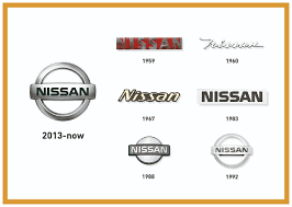 nissan logo evolution du logo nissan car logos pinterest nissan