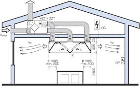 commercial kitchen ventilation design kitchen exhaust design rapflava