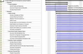 36 project execution plan template plan templates download free