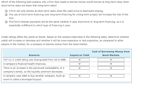 Credit Ratings Table by Which Of The Following Best Explains Why A Firm Th Chegg Com