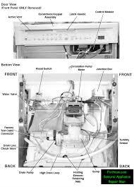 amazing underside and control panel anatomy of a ge triton dishwasher ge triton dishwasher remodel jpg