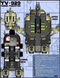 what u0027s your favorite ship page 2 x wing off topic ffg community
