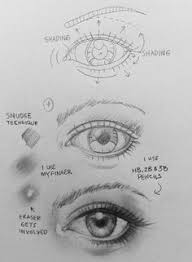eyes nose and lips pencil drawing tutorial como cuando quedan