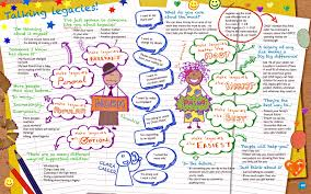 Time Difference Map Sofii Nspcc U0027s Supporter Care Gifts In Wills U0027mind Map U0027
