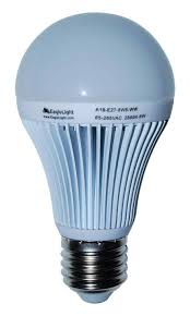 Light Bulbs For Ceiling Fans Ceiling Fans Light Bulb For Ceiling Fan Ceiling Fanss