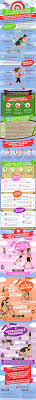 strength training nutrition guide interval training the complete infographic guide greatist