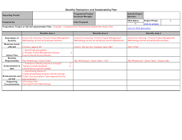 sample employee performance improvement plan template references