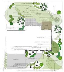 layout garden plan garden design layout software online garden designer and free