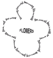 pattern poem definition describes many forms of poetry form fixed forms light verse