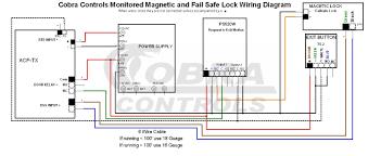 wiring gfs humbuckers inside gfs diagram gooddy org