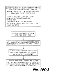 patent us20010007332 interactive point access financial and