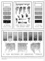 best 25 ink pen drawings ideas on pinterest pen drawings ink