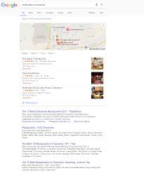 Map Of Restaurants Near Me 4 Ways The Internet Can Help Not Hurt Your Small Business