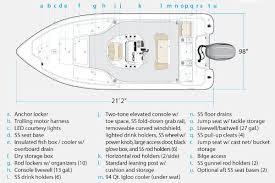 lund boat wiring diagram wiring schematics and wiring diagrams