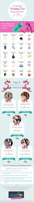 what is the average cost of a wedding the average wedding cost and budget breakdown