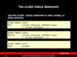 Alter Table Drop Column Creating And Managing Tables Oracle Data Base