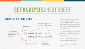 tutorial qlikview pdf the qlikview set analysis cheat sheet blog aftersync
