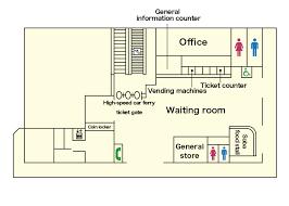 room layout website port of embarkation passenger guidance sado kisen the general