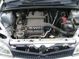 toyota sz engine wikipedia