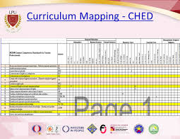 Curriculum Mapping Aparri To Jolo Philippines And The Rest Of Asean Ppt Download