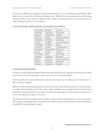 basic 5 paragraph essay graphic organizer cover letter no contact