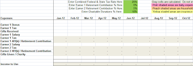 How To A Spreadsheet For Monthly Bills Free Sle Monthly Expenses Spreadsheet What Does