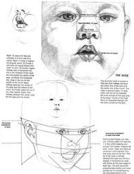 how to draw a face face drawings and sketches