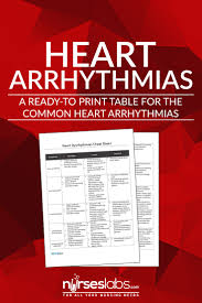 heart arrhythmias cheat sheet fashion and medical