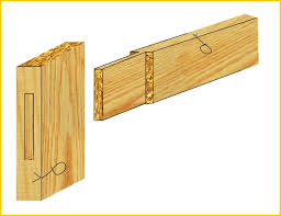 Chinese Wood Joints Pdf by 27 Fantastic Simple Woodworking Joints Egorlin Com