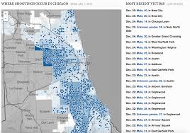 Chicago Community Map by East Side Chicago Shooting Victims Update U2013 Dec 25 2015