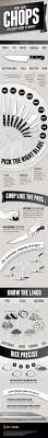 guide to kitchen knives infographic a guide to becoming a guru at kitchen knives