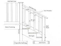 Irc Handrail Requirements Staircase Handrail Height Image Stair Ibc Standardmassachusetts