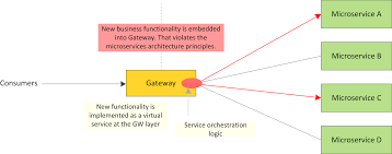 understanding cloud computing kasun u0027s blog
