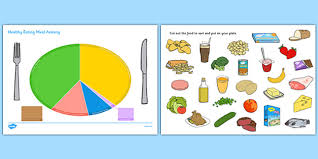 healthy eating divided plate sorting activity food groups