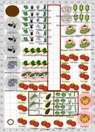 vegetable gardening for beginners vegetable garden vegetable