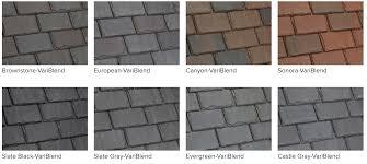 synthetic composite slate u0026 shake roofing costs davinci