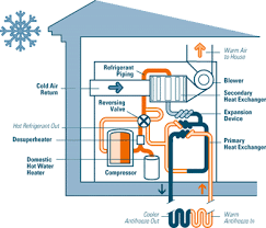 rheem heat pump air handler wiring diagram air conditioner