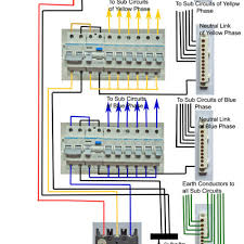 interesting distribution board wiring for single phase wiring