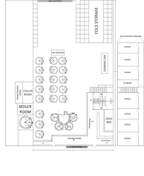 nano brewery floor plan nano brewery business plan pdf sle it always comes out beer
