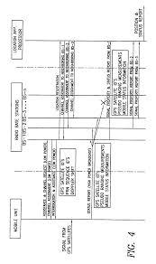 Radio Locator App Patent Us7532158 Wireless Network Assisted Gps System Google
