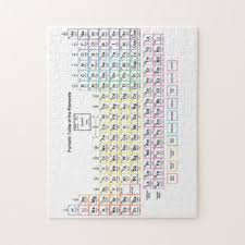 Jigsaw Puzzles Tables Periodic Table Jigsaw Puzzles Zazzle