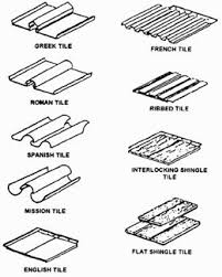 Tile Roof Types Focus On Roofing Adhesive And Sealant Products Used In The
